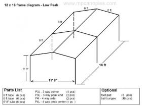MP Canopies - Low Peak Frame