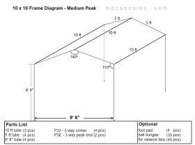 MP Canopies - Medium Peak Frame