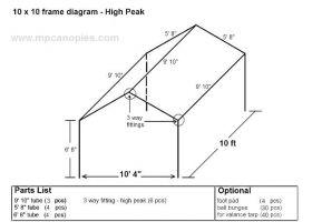 MP Canopies - High Peak Frame